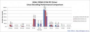 ecwjp2-linux-decoding